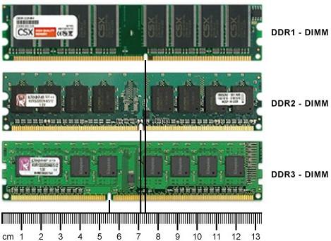 Ddr1 DDR2, DDR3 - как отличить планки (размер в СМ.)
