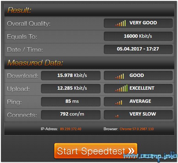 Резльтаты от сервиса speed.io
