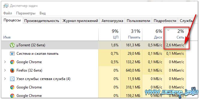 Загрузка сети Utorrent