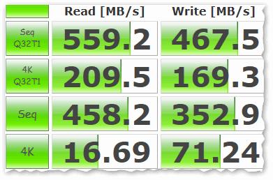 Результаты теста SSD-диска