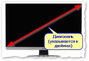 Что такое диагональ и как мериется (1 дюйм = 2,53 см)