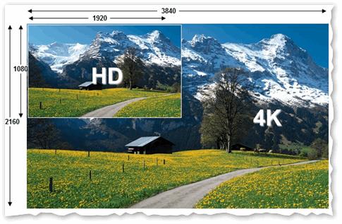 Full HD и Ultra HD (4k) - пример разницы в разрешении