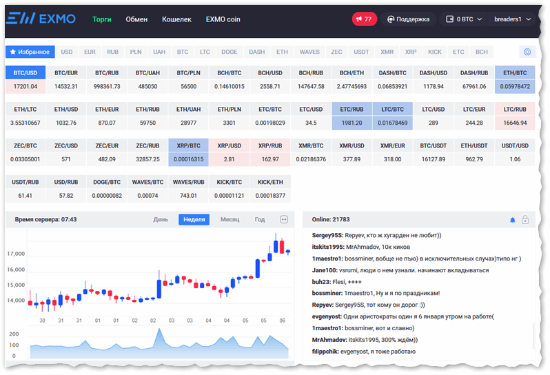 EXMO - 17201.04 ▼ BTC_USD