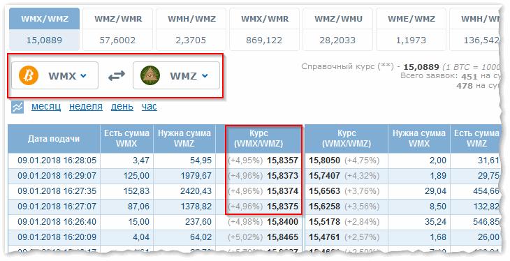 Автоматический обмен WebMoney