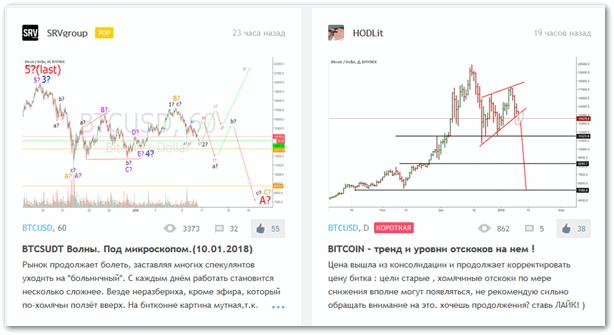 2018-01-11-08_24_03-prognozyi-po-bitkoinau-grafik-btc-usd