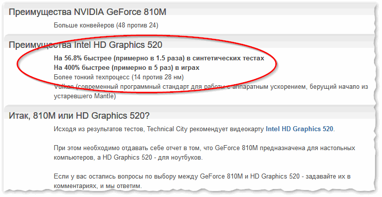 Сравнение видеокарт GeForce 810M и HD Graphics 520 - Technical City