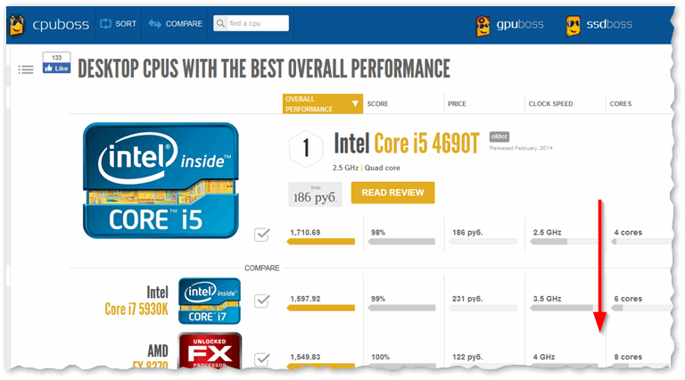 2018-01-25 11_47_03-The Desktop CPUs with the best Overall Performance
