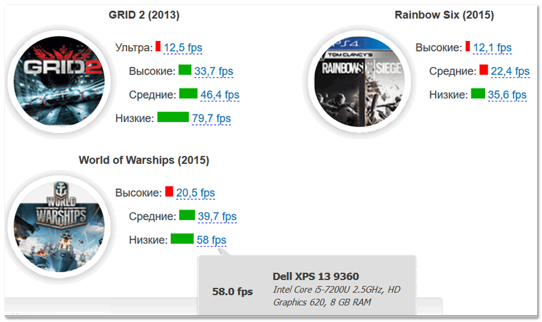 Grid 2, World of Warship, Rainbow Six
