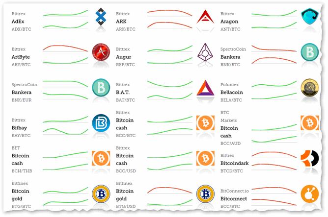 Altcoin Forecast - прогнозы на известные и малоизвестные криптовалюты