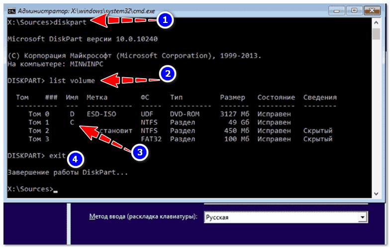 Командная строка - просмотр дисков, поиск буквы диска с Windows