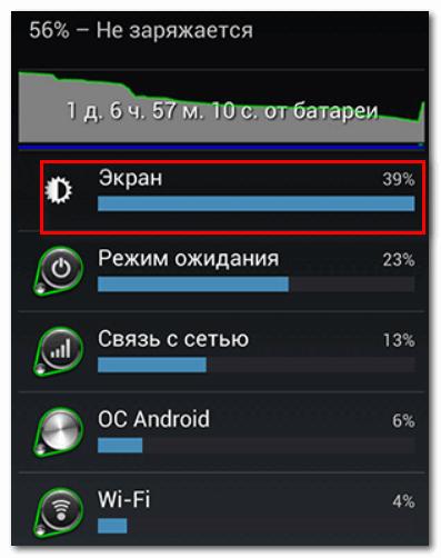 Экран 39%...