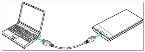 Подключаем телефон к компьютеру с помощью USB кабеля