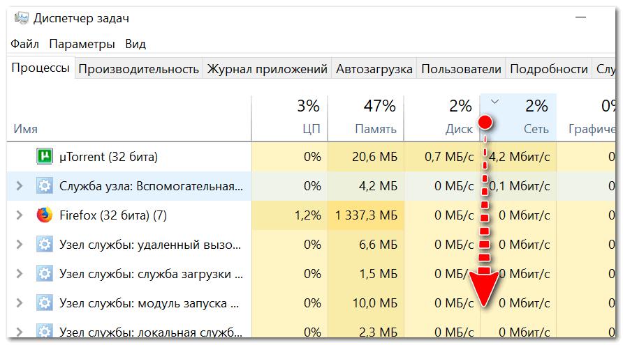 Приложения отсортированы по графе сеть