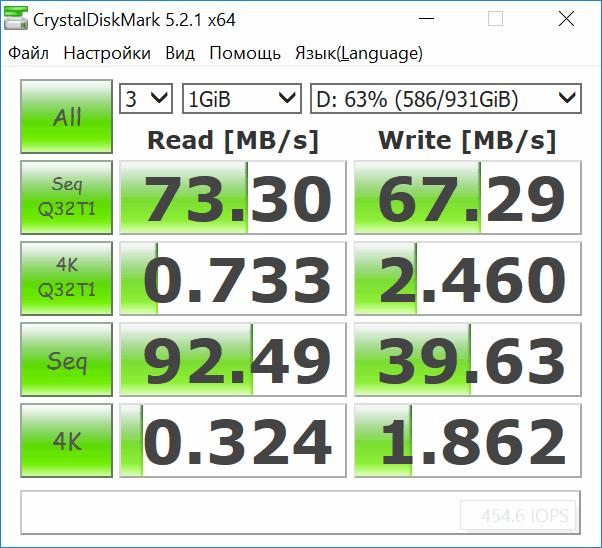 Тест скорости классического жесткого диска (5400 RPM)