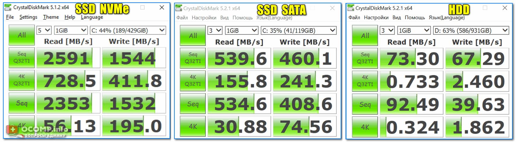 Тест скорости накопителей SSD (NVMe, SATA), HDD | Кликабельно (Crystal DiskMark - утилита для теста)
