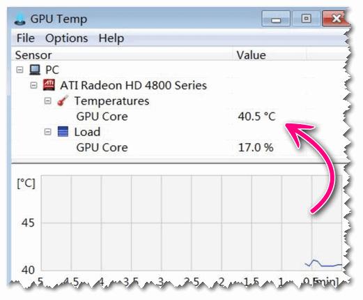 GPU Temp: текущие показатели температуры