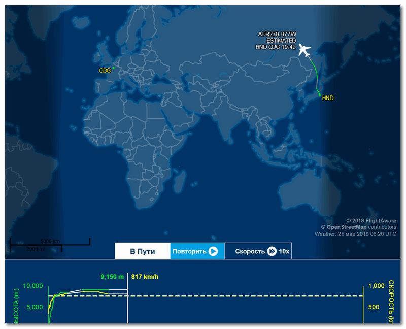 Пример отслеживания полета самолета