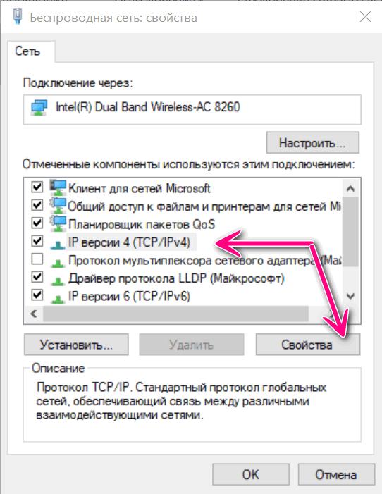 Свойства IPv4