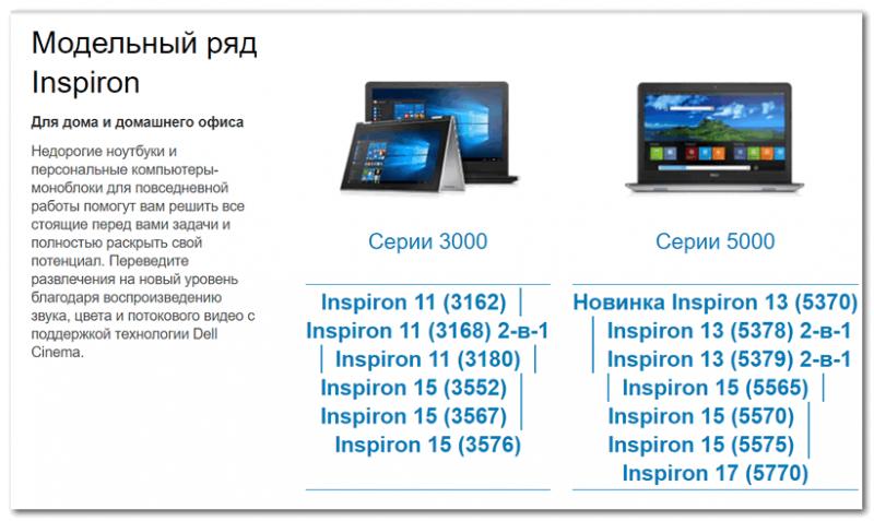 Модельный ряд ноутбуков Dell (скрин с офиц. сайта производителя)