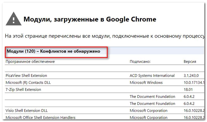 Модули в Chrome
