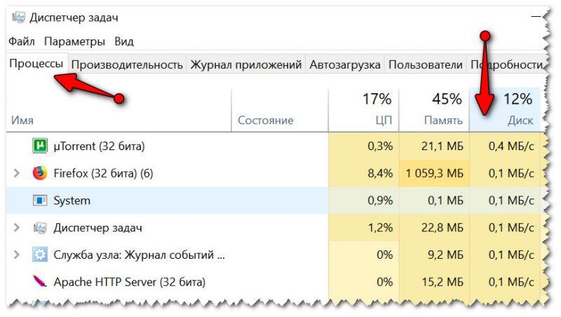Диспетчер задач - просмотр загрузки диска
