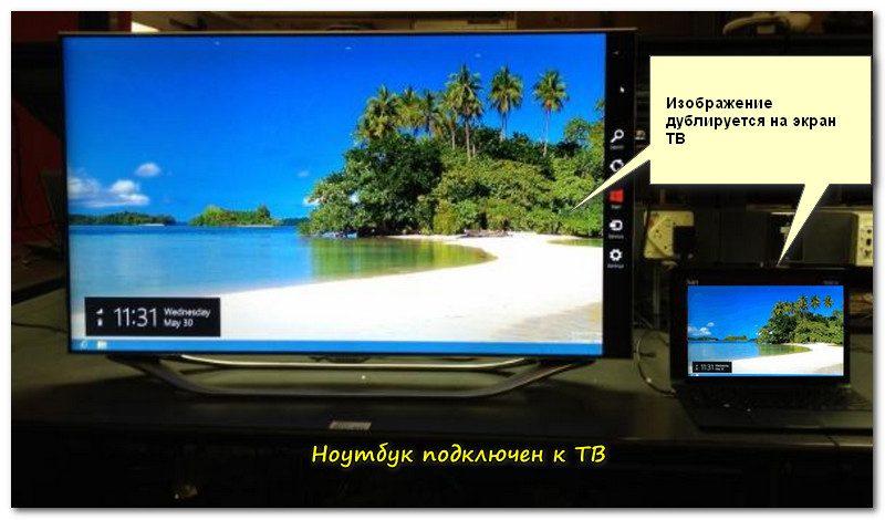 Ноутбук подключен к ТВ - одинаковое изображение на обоих экранах