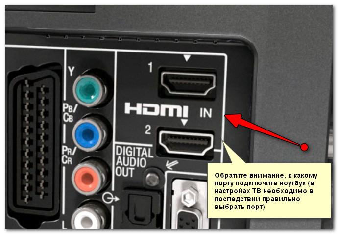 Порты HDMI на ТВ