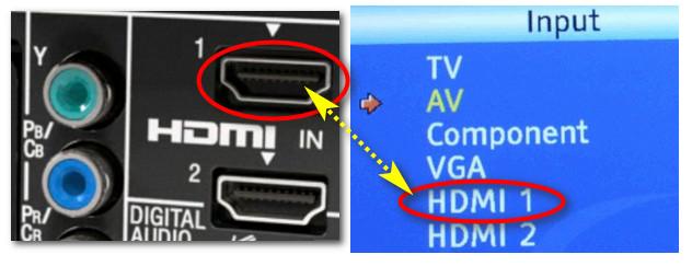 Правильно ли выбран порт HDMI
