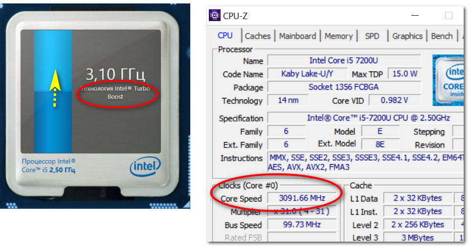 Работает ли Turbo Boost на ноутбуке (кликабельно). Monitor с сайта Intel и утилита (справа) CPU-Z