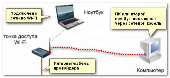 С ноутбука копируем (качаем) файл на ПК - узнаем скорость