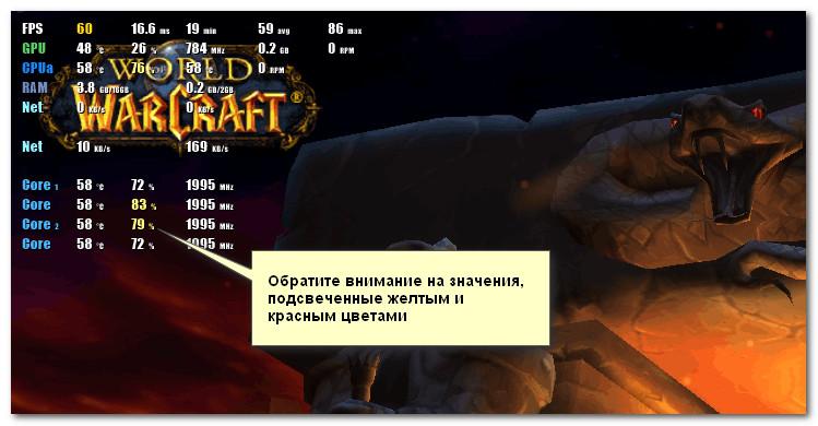 Скрин с показаниями из игры WOW