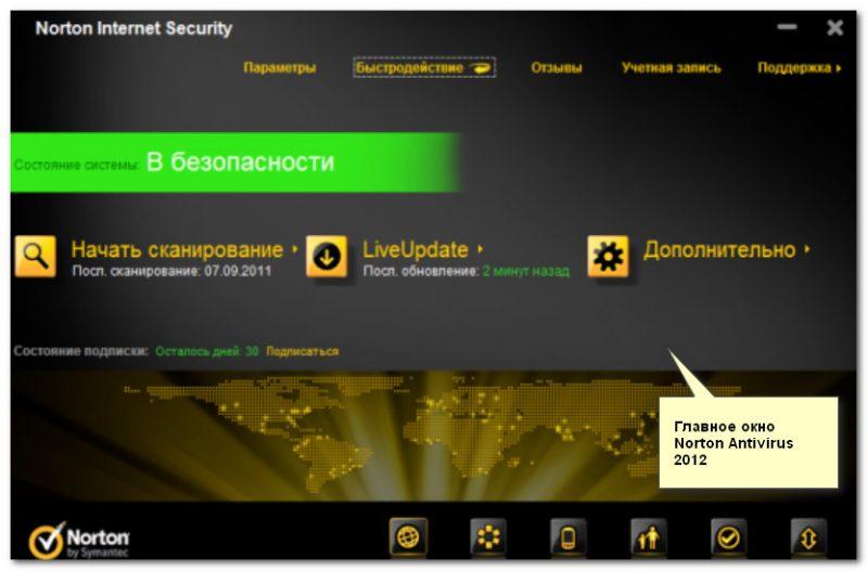 Главное окно Norton Antivirus 2012