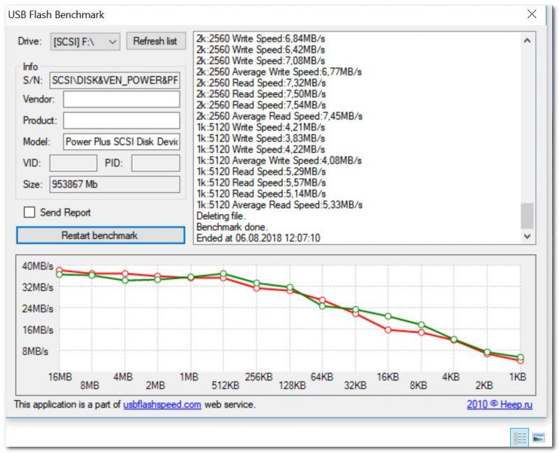 Результаты тестирования внешнего HDD