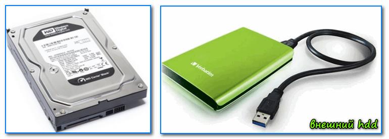 Внутренний и внешний HDD