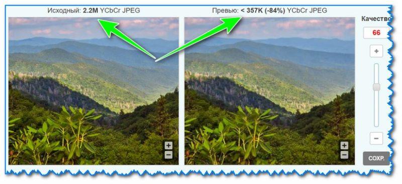 Результаты сжатия (imagecompressor.com)