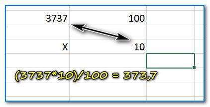 как узнать какой процент составляет одно число от другого