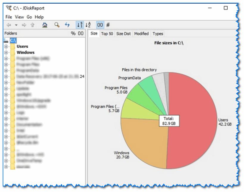 JDiskReport - скрин главного окна программы: круговая диаграмма