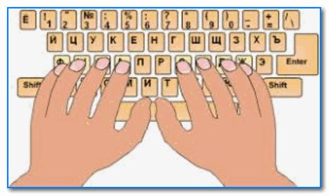 Расположение рук над клавиатурой