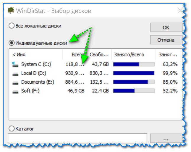 Рассчитать кредит онлайн райффайзенбанк