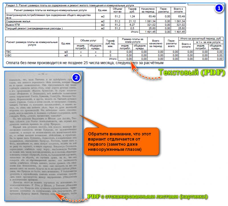 Структура PDF файлов
