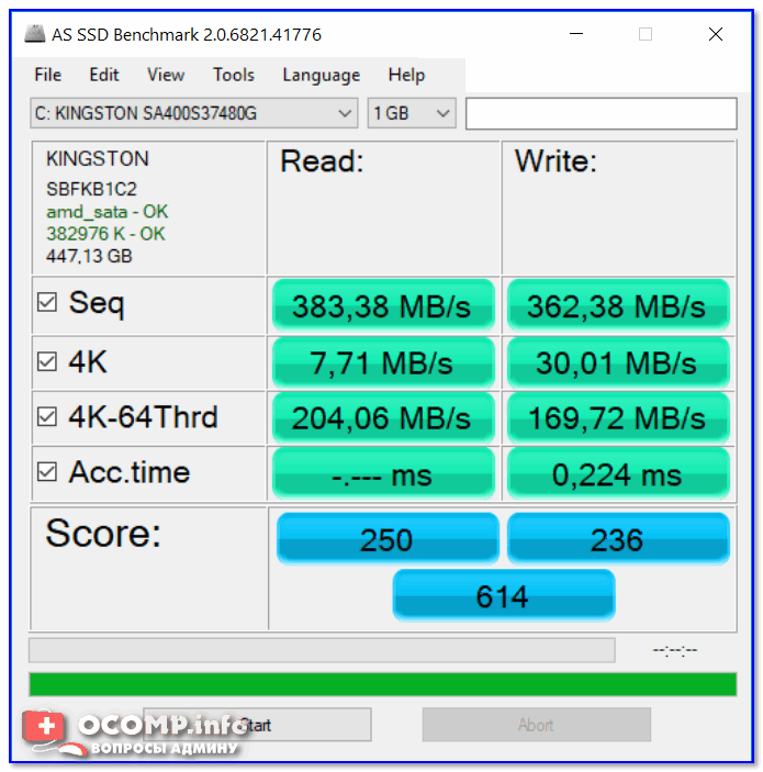 AS SSD Benchmark — тестирование SSD накопителя