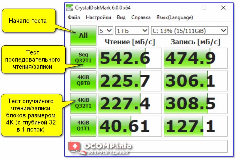 CrystalDiskMark — скриншот теста скорости диска