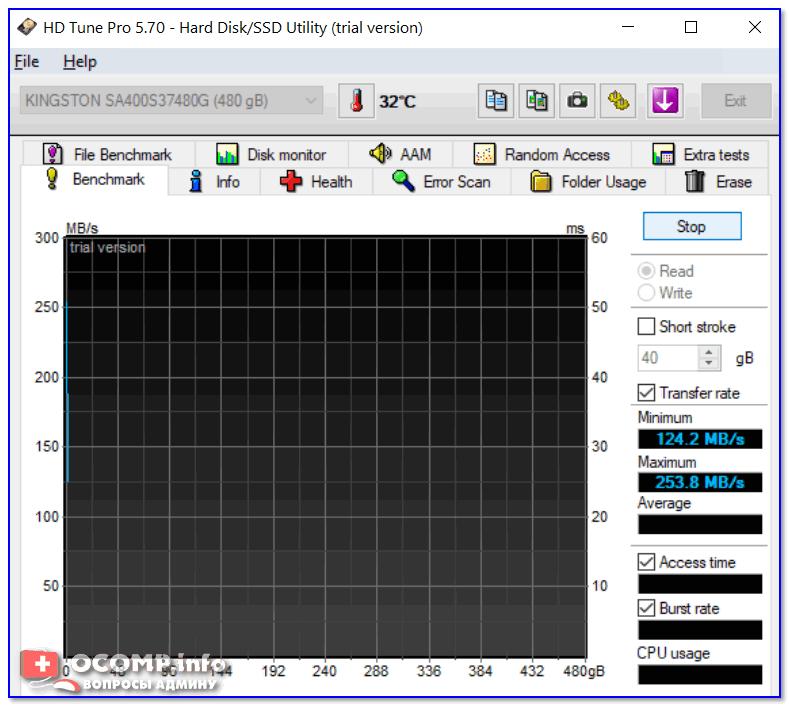 Оценка скорости чтения и записи (HD Tune)