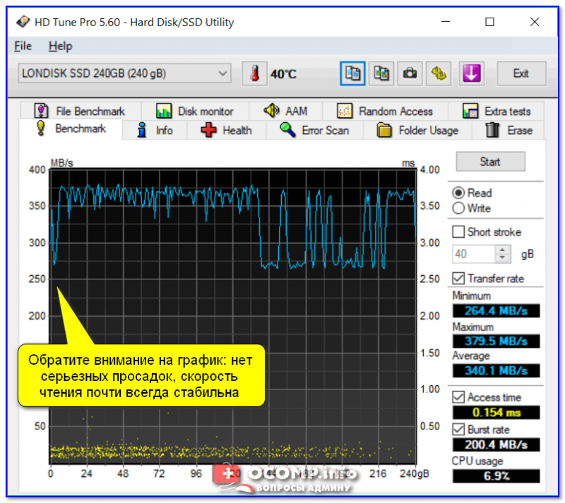 HD Tune — тестирование работы диска (так работает норм. диск)
