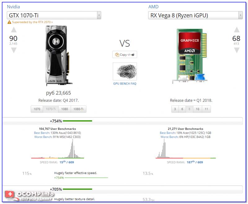 Сравнение своей видеокарты, например, с GTX 1070-Ti — на 750% медленнее!