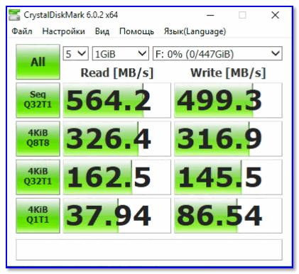 Результаты теста диска на 480 ГБ