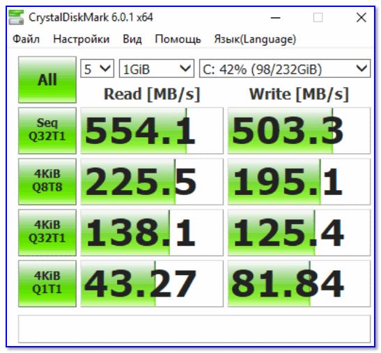 Samsung 860 EVO — тест скорости работы