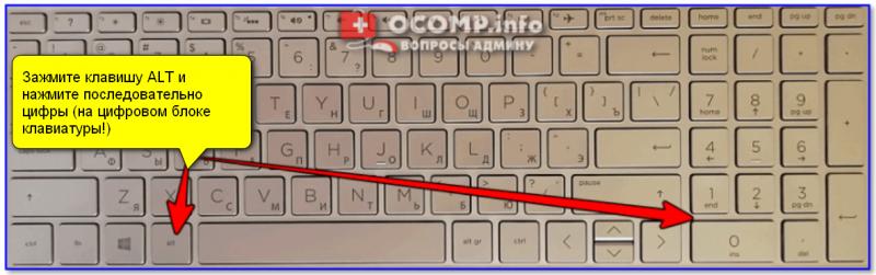 Цифровой блок клавиатуры