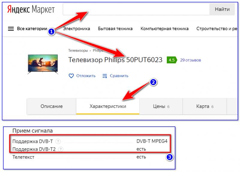 Яндекс-маркет — характеристики