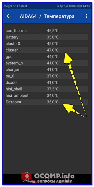 Aida 64 — температура компонентов телефона